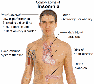 insomnia complications