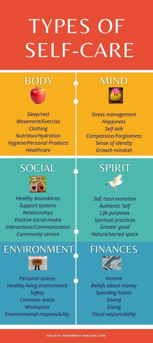 types of self-care, holistic self-care, mind, body spirit health and healing